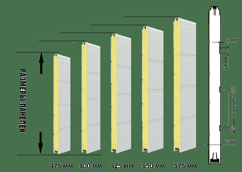 DoorHan стандарты секций