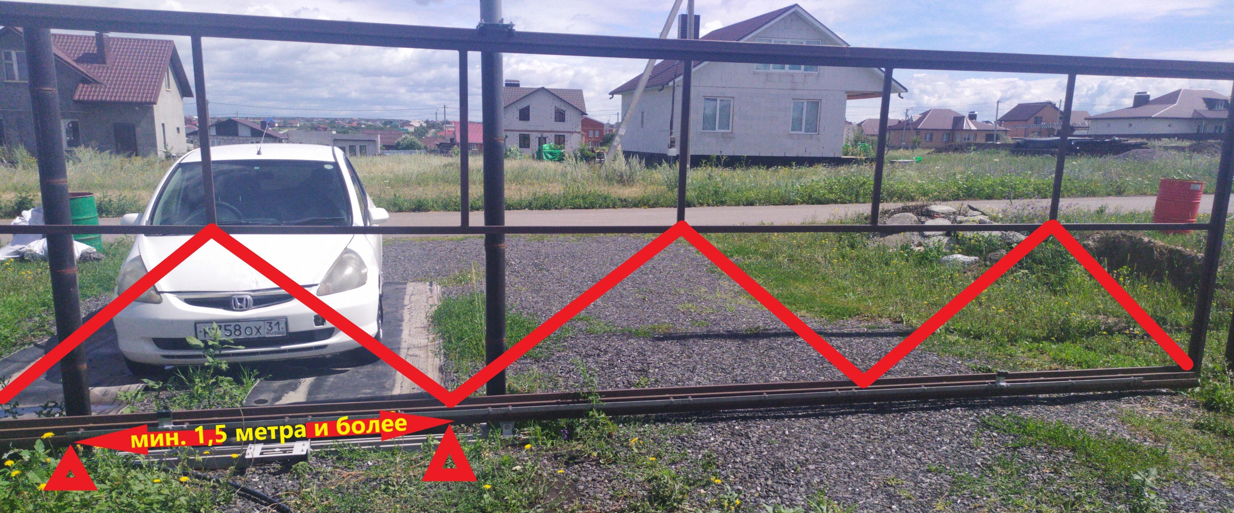 конструкция рамы и расположение ролликовых опор откатных ворот